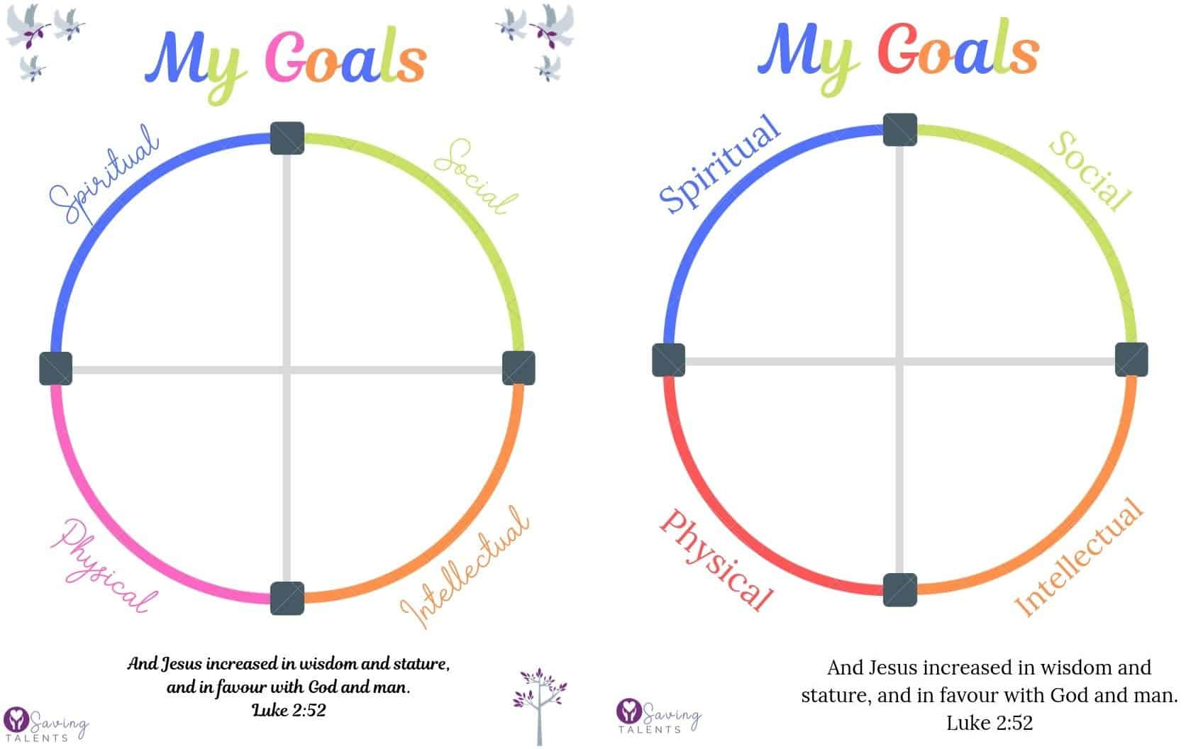 How to Set Goals for Growth as Jesus Did