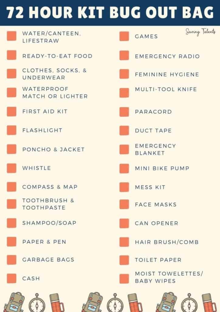 72 hour kit bug out bag printable checklist