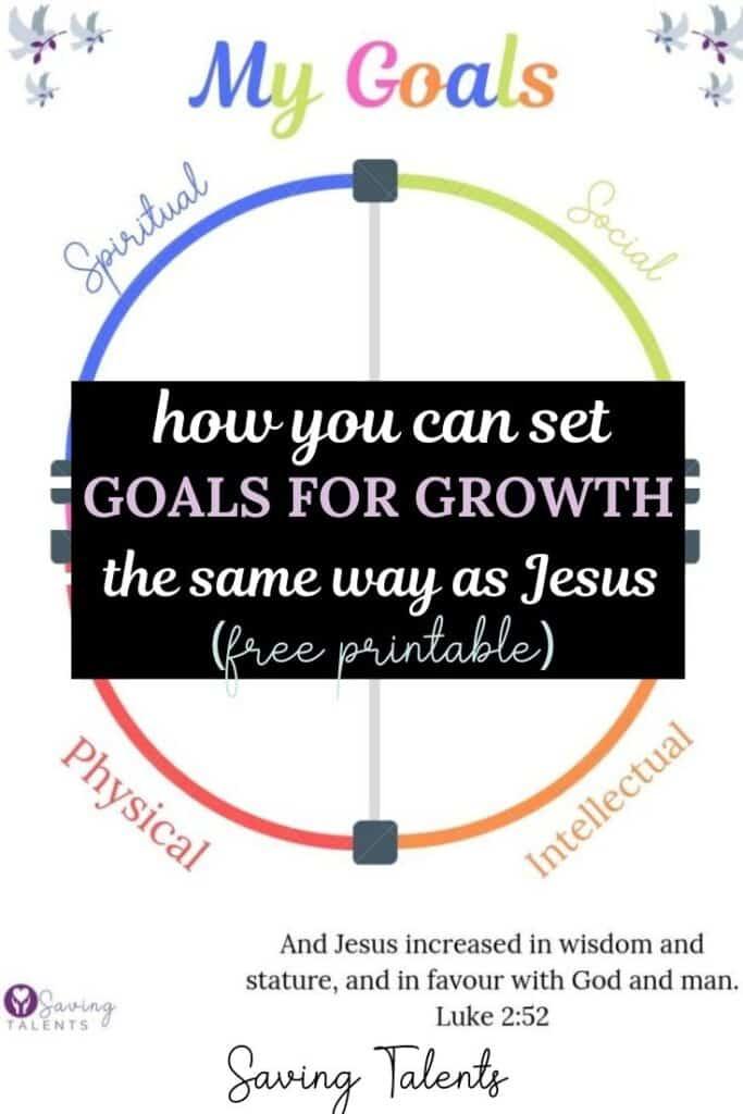 Free Printables for Setting Personal Development Goals Like Christ